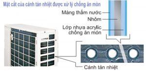 Cánh tản nhiệt ĐIỀU HÒA DAIKIN 1 CHIỀU 18.000BTU FTNE50MV1V