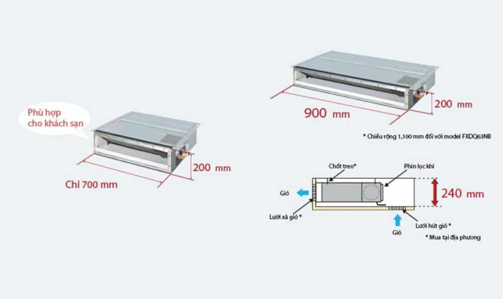 Phân tích đặc điểm của máy lạnh âm trần nối ống gió
