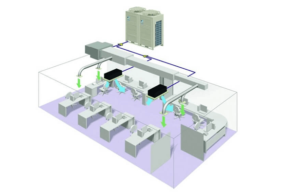 hệ thống điều hòa âm trần nối ống gió